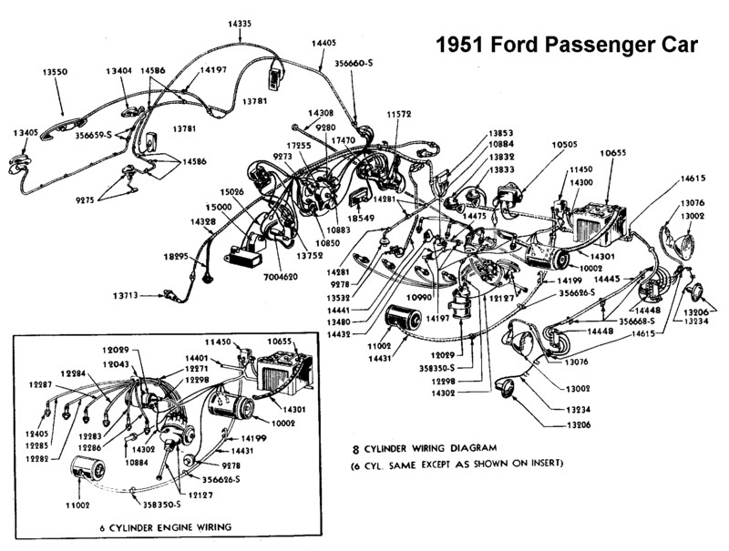 ed ford falcon radio wiring diagram wiring diagram and hernes ford falcon ed stereo wiring diagram diagrams and schematics