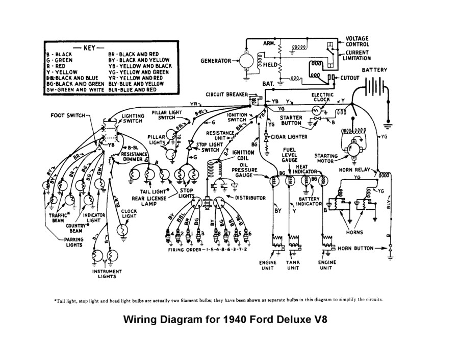 1934 ford rewiring problems of the resistance unit with the relay statr sw and fuse the ford barn. Black Bedroom Furniture Sets. Home Design Ideas