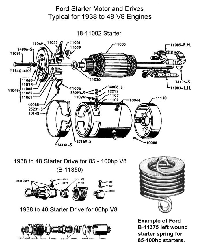 Omalov C3 A1nky Motocykly besides 2011 Illustrations further Ford F53 Diagram moreover Ford Dodge Chevy Gmc Pickup Repair Panels together with Ford Van Running Boards. on rat rod van