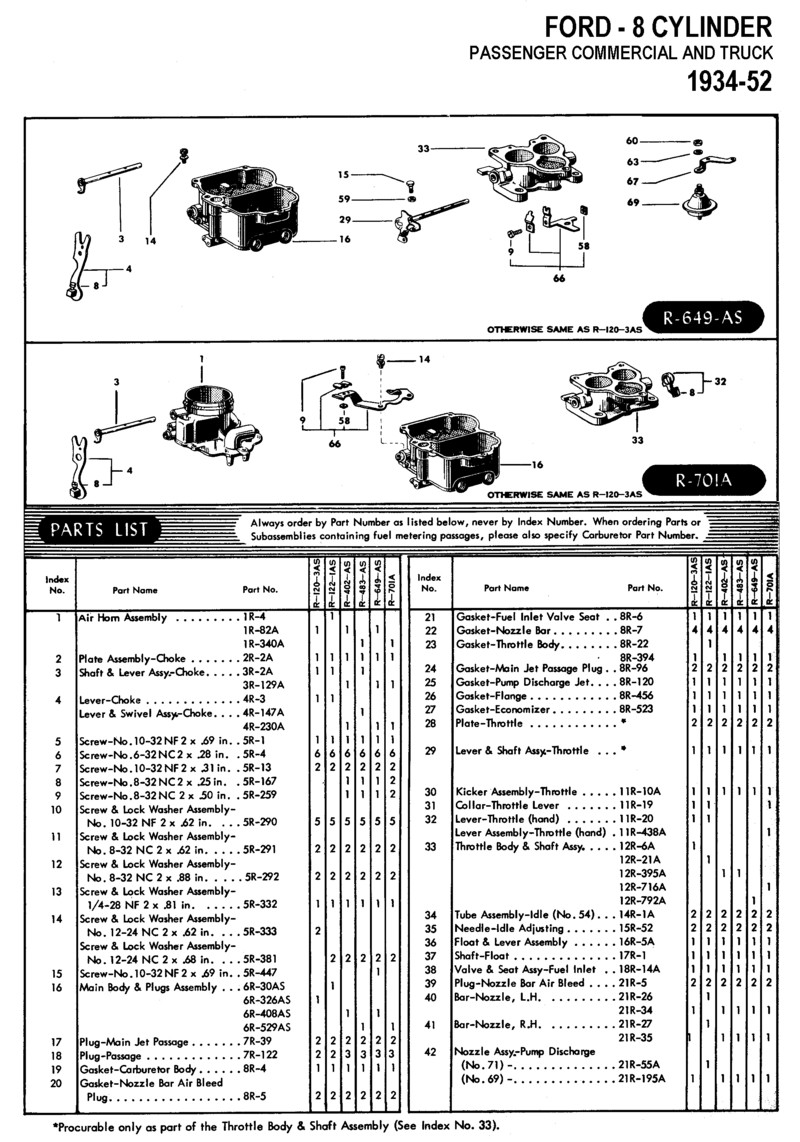 edelbrock carb identification numbers  u2022 wiring and engine