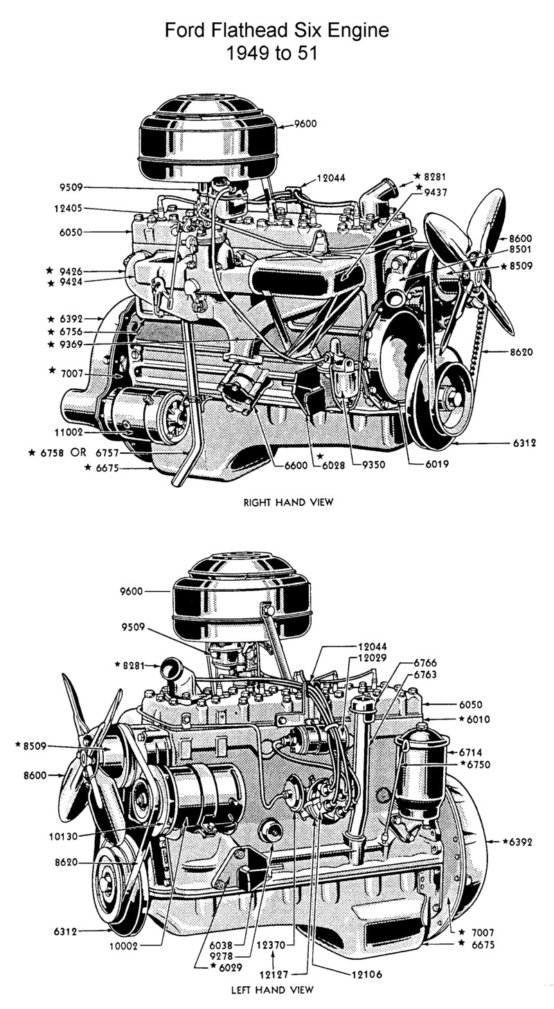Flathead six Cyl on dodge truck models