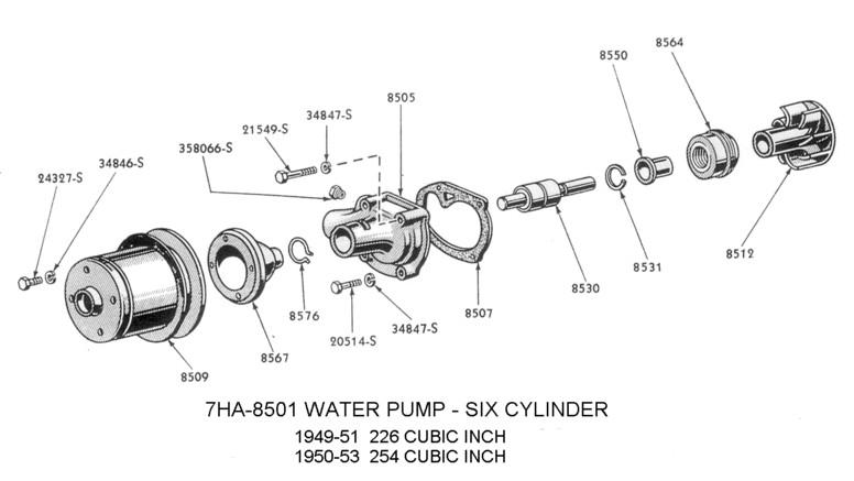 48  49 226 Waterpump Problems