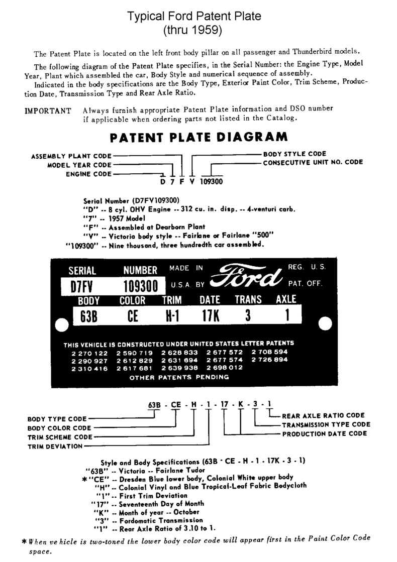 Ford Vin Decoder 2017